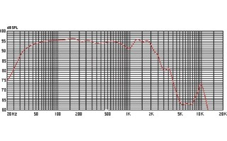 "ALTAVOZ EMINENCE KILOMAX PRO-15 (15"" / 1250Wrms)"